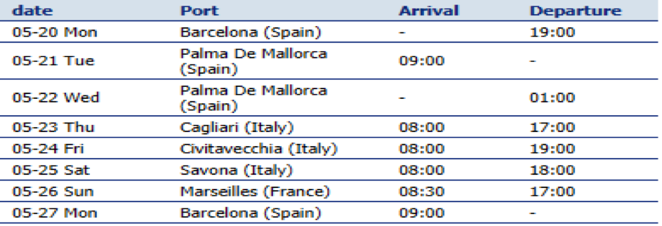 Itinerary Table